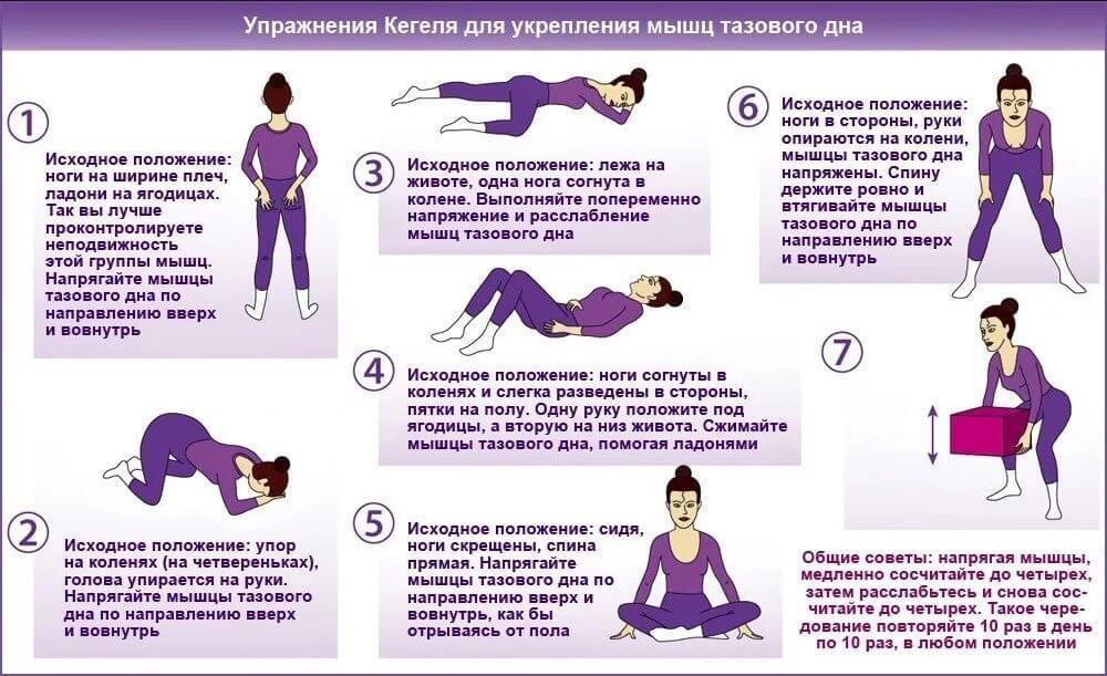 Базовые упражнения Кегеля