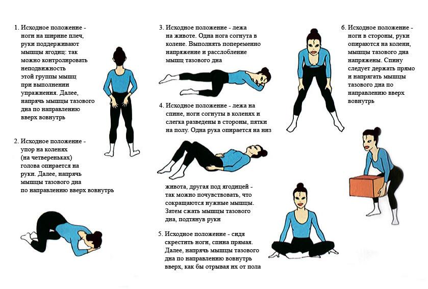 Комплекс упражнений для лечения выпадений шейки матки